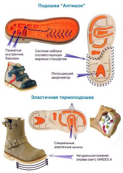 6762ded5efaa orsetto1. Все больше и больше родителей сталкиваются с проблемой найти  хорошую, а главное действительно качественную ортопедическую обувь.